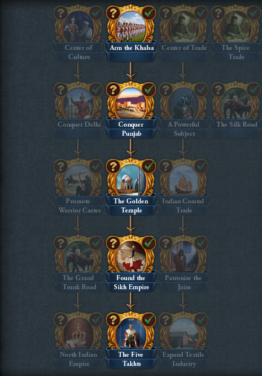 North Indian missions - Europa Universalis 4 Wiki