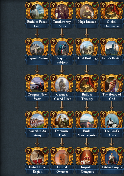 HRE Theocracy Missions.png