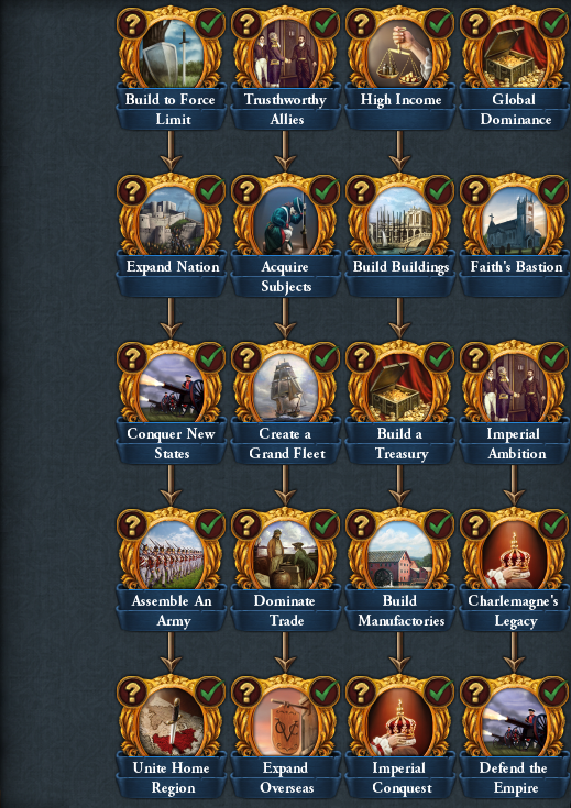 HRE Monarchy Missions.png