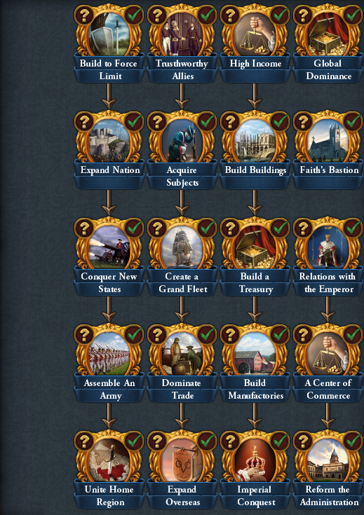 HRE Republic Missions.png