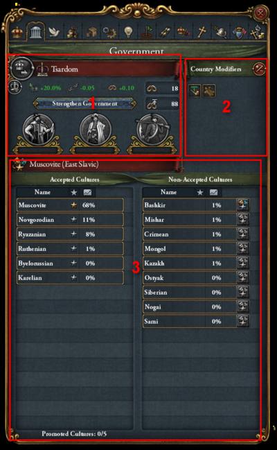 Eu4 Civilization Mod