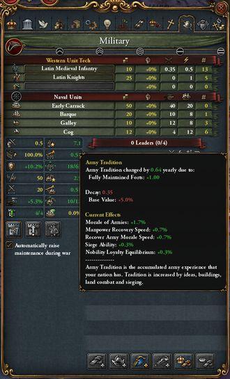 Military tradition - Europa Universalis 4 Wiki