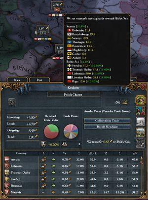 Trade - Europa Universalis 4 Wiki